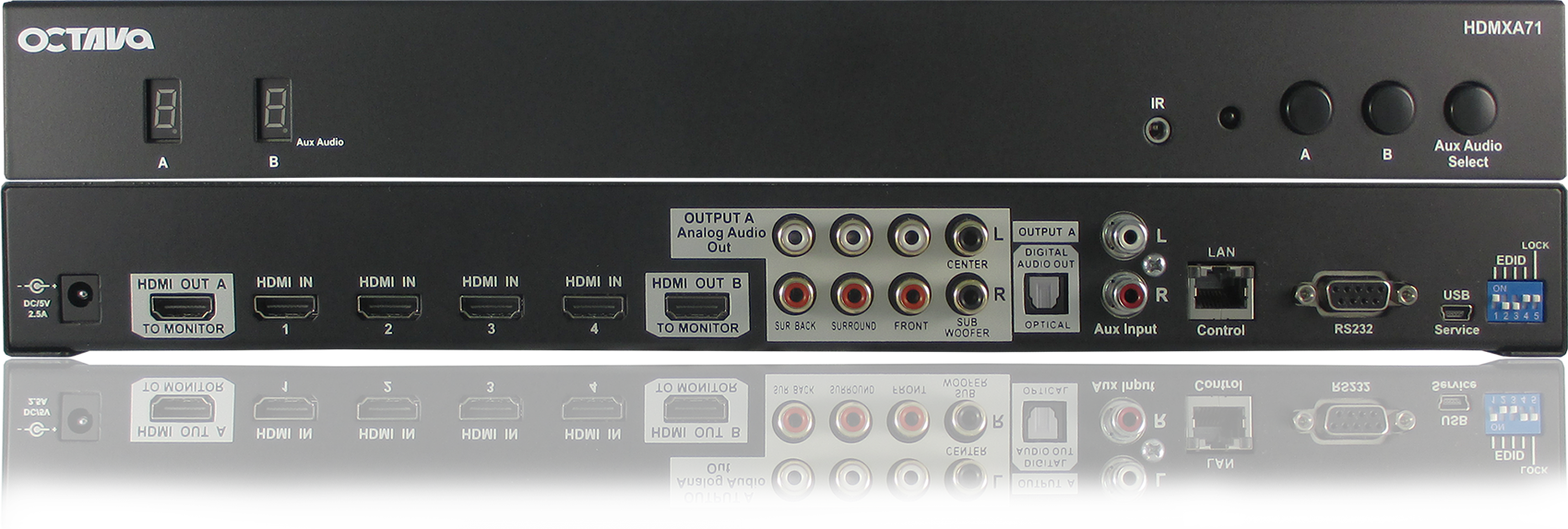 4 In 2 Out HDMI Video Matrix Switch-hdmxa71-back-view