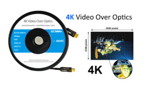 HDMI Video over Fiber-4KHFC