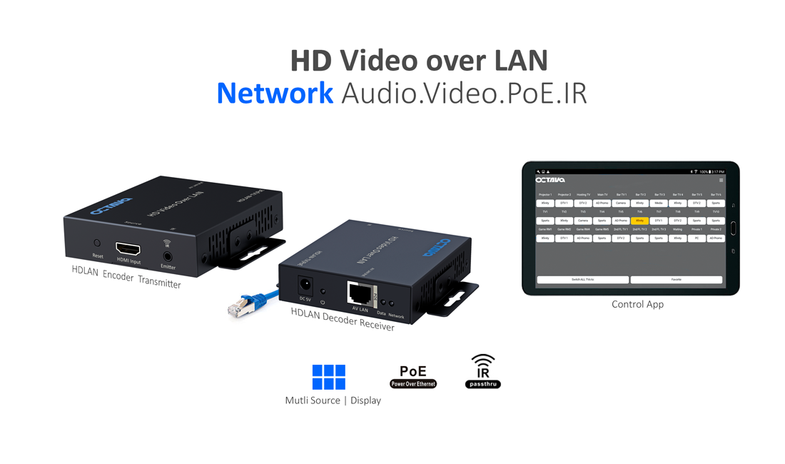 HDMI over ip, video over ip, hd over lan