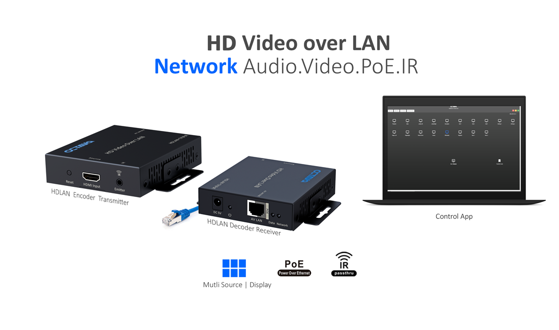 HDMI over IP, Video over LAN