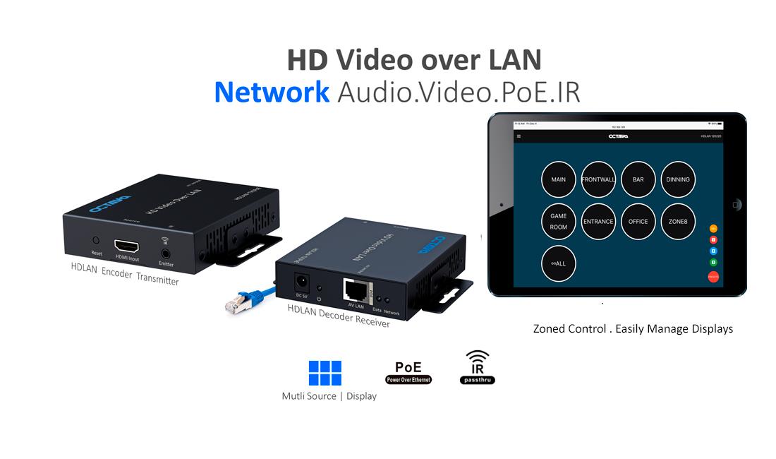 Octava HDLAN Video Over IP Multi Display System