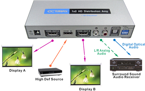HDMI-1x2-audio-converter-diagram