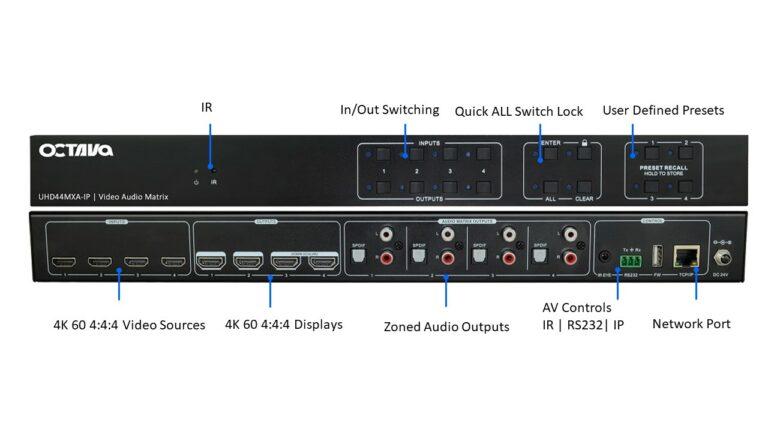 4x4 HDMI Matrix UHD44MXA-IP Input Output Connections